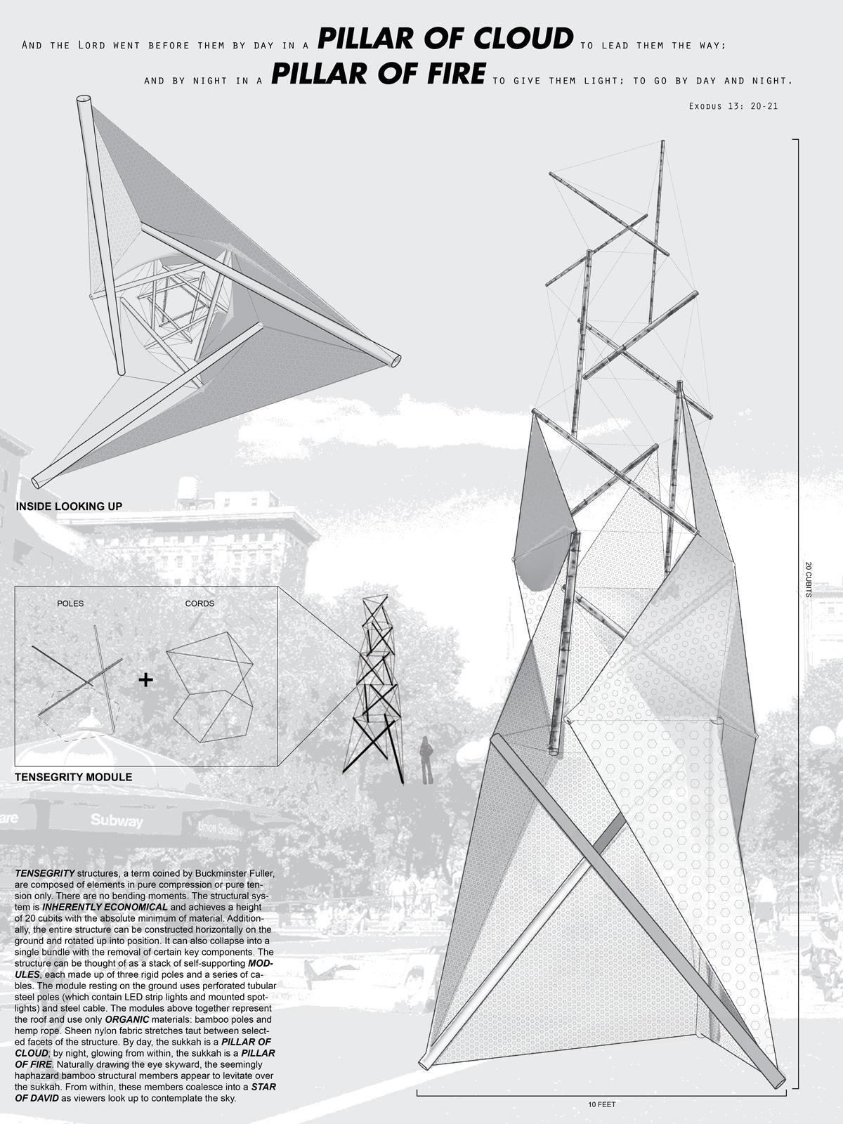 by Buckminster Fuller