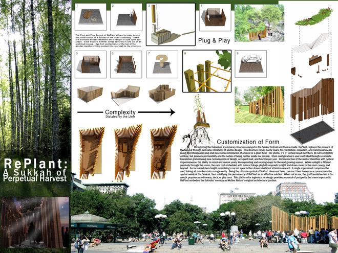 RePlant: A Sukkah of Perpetual Harvest